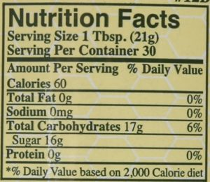 Honey and cinnamon mask nutrition facts